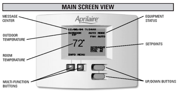 596filma smart home's aprilaire programmable thermostat aprilaire thermostat wiring diagram at gsmx.co